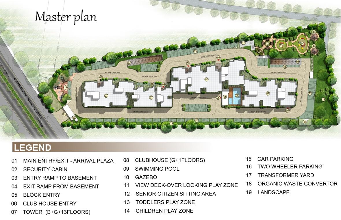 Website Master Plan